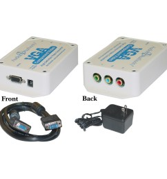 vga to component video converter for hdtvs hd15 female to 3 rca female rgb [ 2668 x 2668 Pixel ]