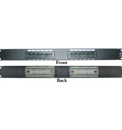 cat5e patch panel wiring cat5e patch panel wiring diagram cat5e patch cable wiring patch panel wiring [ 1851 x 1851 Pixel ]