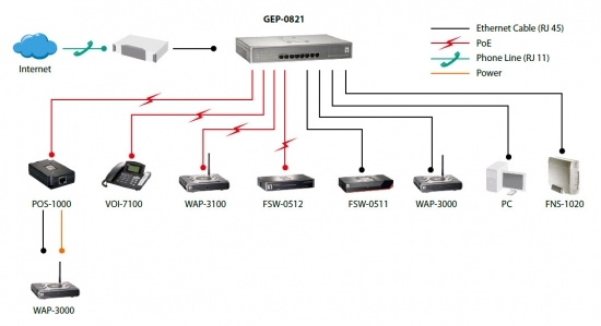 gigabit poe wiring diagram phase about notes 8 port ethernet switch with poe, matte grey