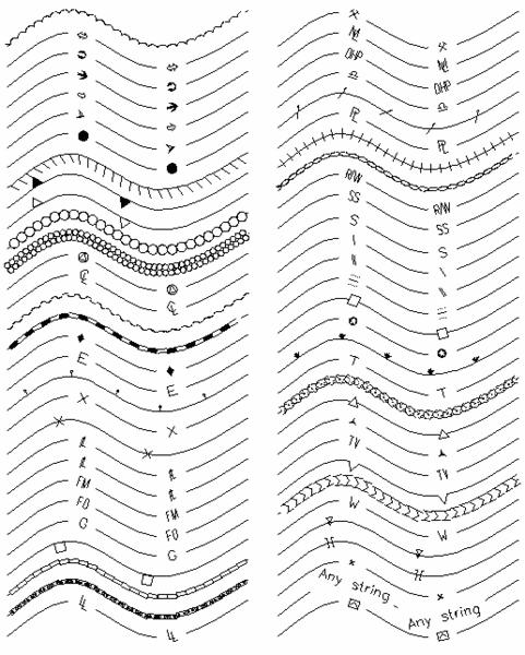 Change Polyline Linetype