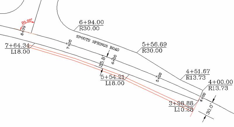 Process Road Design