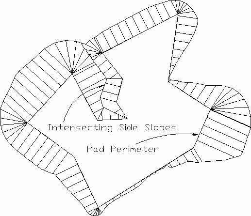 Design Pad Template