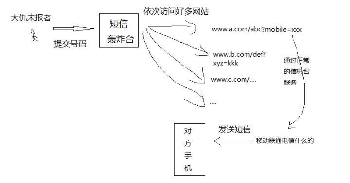 windows版寒江雪短信轰炸机绿色无广告免费下载