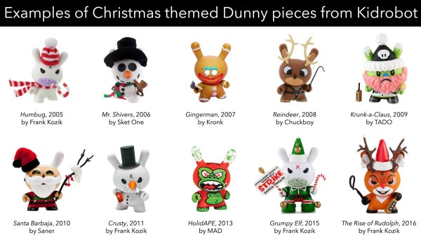Examples of Christmas themed Dunny pieces from Kidrobot