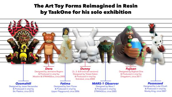 The Art Toy Forms Reimagined in Resin by TaskOne for his solo exhibition