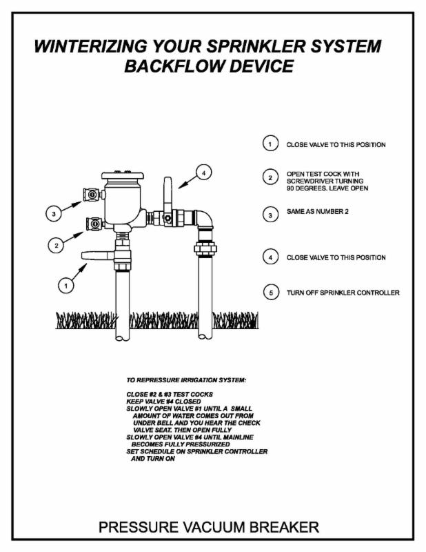 sprinkler system backflow preventer diagram huskee lawn mower parts important information about protecting your confirm that you like this