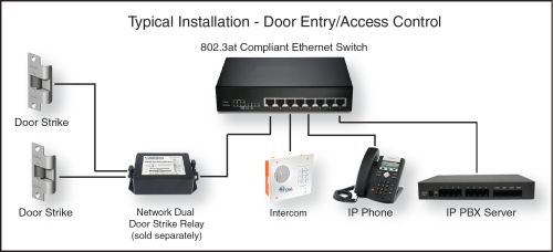 small resolution of door entry access control