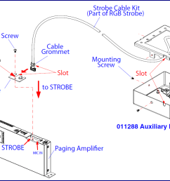 connecting the auxiliary rgb strobe kit to the paging amplifier [ 1142 x 775 Pixel ]