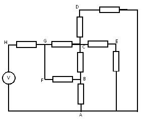 Difference Between Loop and Mesh: Loop vs Mesh
