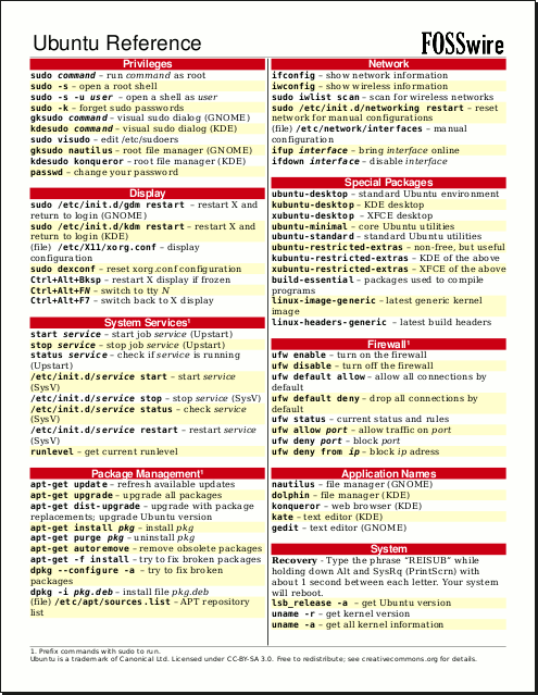 10 must-have Linux (and not only) cheat-sheets – a non-geek's blog