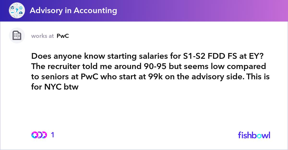 Does anyone know starting salaries for S1-S2 FDD FS at EY? The recruiter told me around 90-95 but seems low compared to seniors at PwC who start ...
