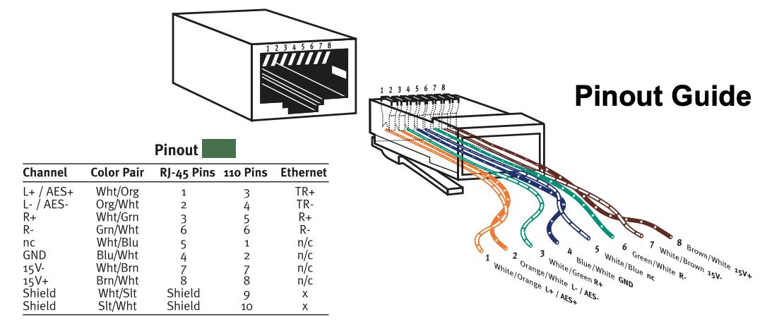 Ethernet Plug Diagram : Power Over Ethernet Poe Pinout