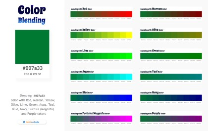 007a33 Color Blending / Mixing