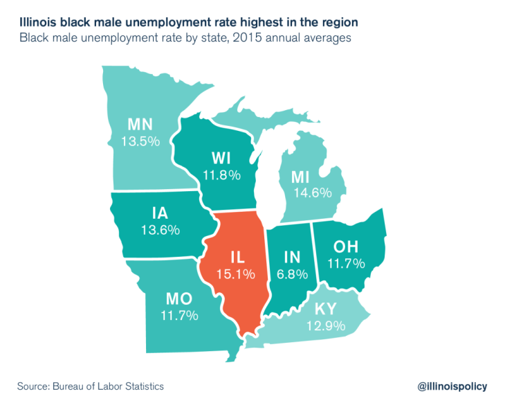illinois black employment