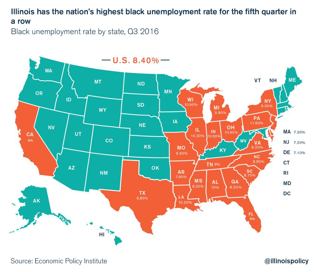 Illinois Unemployment Worksheet