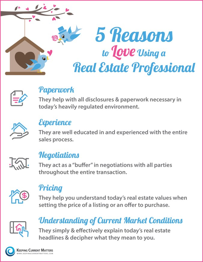 reasons to consider hiring a realtor to sell your house