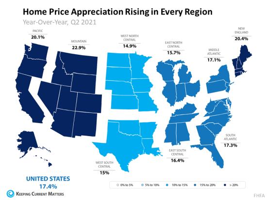 Home Price Appreciation Is Skyrocketing in 2021. What About 2022?   Keeping Current Matters