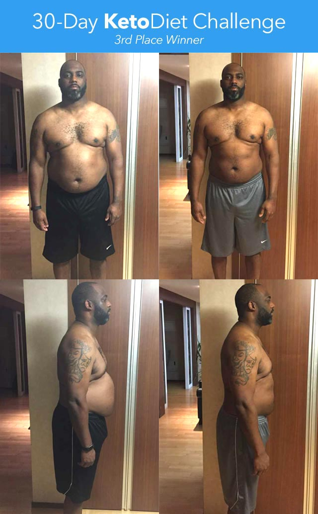 30 Day Omad Results : results, Amazing, Weight, Success, Stories, KetoDiet