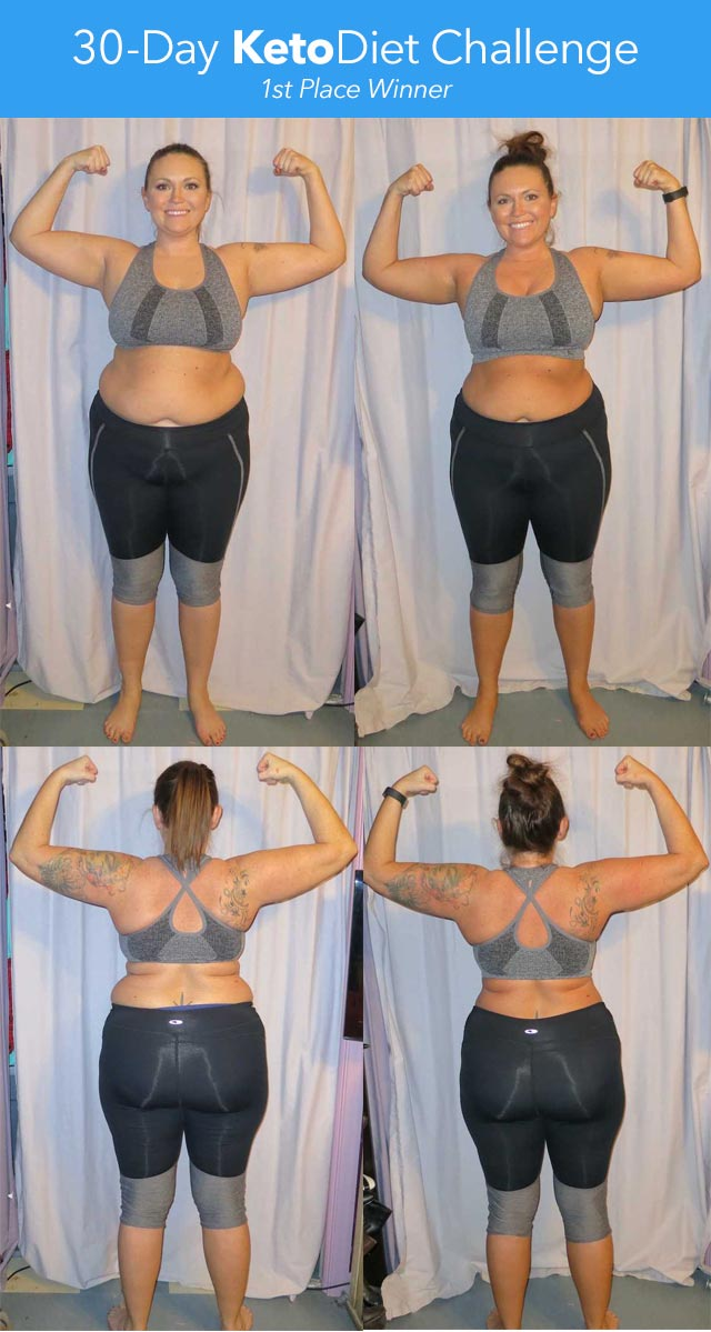 Paleo Diet Weight Loss Success Stories : paleo, weight, success, stories, Amazing, Weight, Success, Stories, KetoDiet