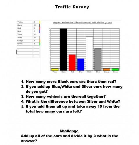 Miss Taylor's Class » Blog Archive » Traffic Survey