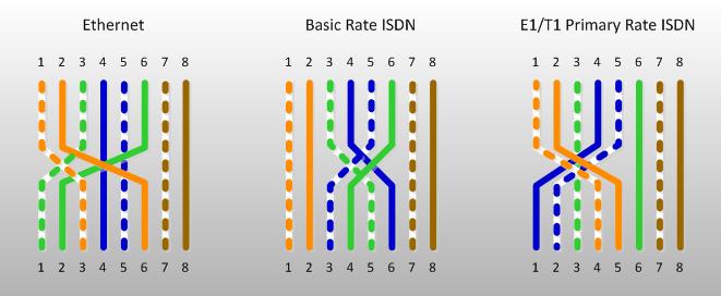 Cat5e Crossover Diagram Crossover Cable Diagram Wiring Diagrams