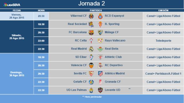 Listado de retransmisiones de la jornada 2 en Liga BBVA