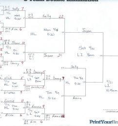 fastpitch softball field diagram [ 3232 x 2464 Pixel ]