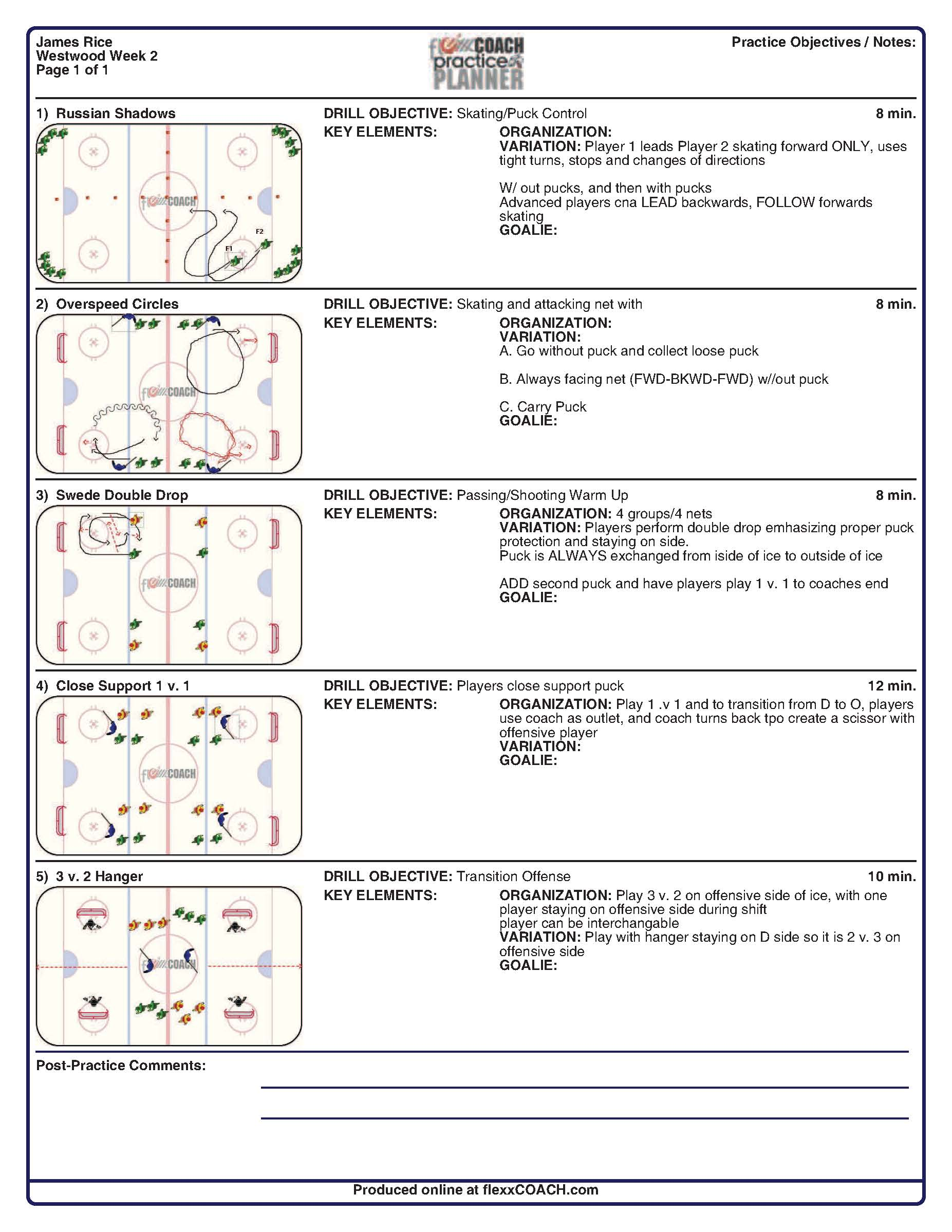 hockey rink diagram energy band of metal blank templates powerpoint