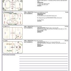Basketball Court Diagram With Notes Ceiling Fan Remote Control Wiring Drill Exchange | Westwood Youth Hockey