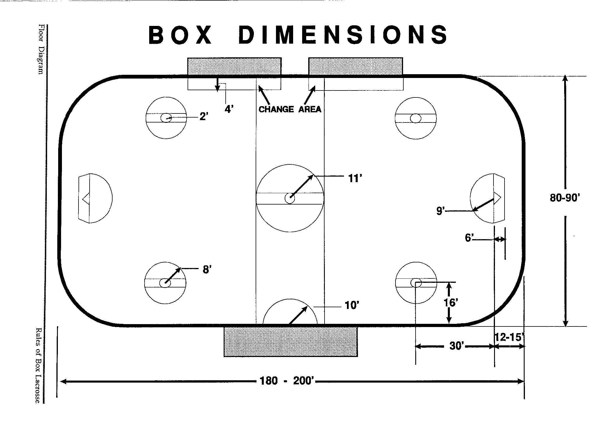 Box Sum League