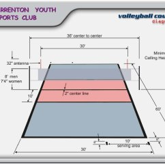 Youth Basketball Court Dimensions Diagram 3800 Series 2 Engine Volleyball Warrenton Sports Club 5 8 Inches Above The Center Of For Men S Competition And 24 Meters 7 Feet 4 1 Women These Heights Are Varied