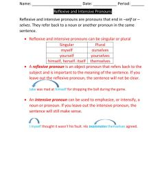 Lesson 4-Reflexive and Intensive Pronouns worksheet [ 1291 x 1000 Pixel ]