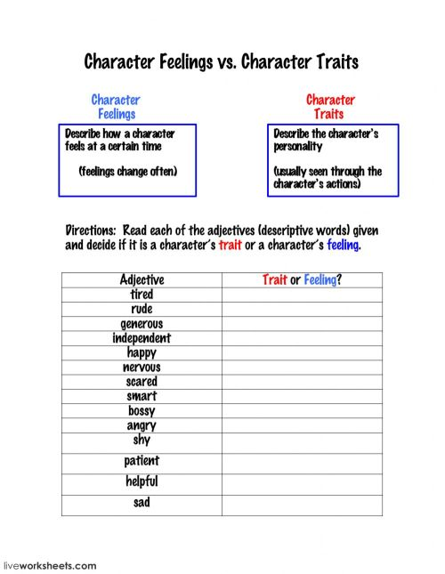 small resolution of Character Traits vs Character Feelings worksheet