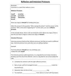 Reflexive and Intensive Pronouns worksheet [ 1291 x 1000 Pixel ]