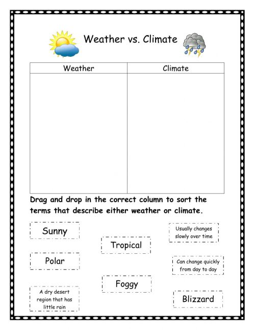 small resolution of Weather vs climate worksheet