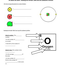All About The Atom Notes: How to Find the Subatomic Particles worksheet [ 1291 x 1000 Pixel ]