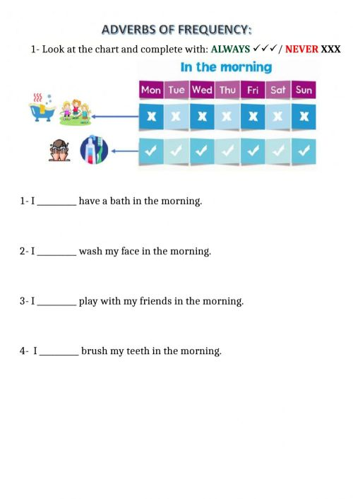 small resolution of Adverbs of frequency worksheet for 3rd grade