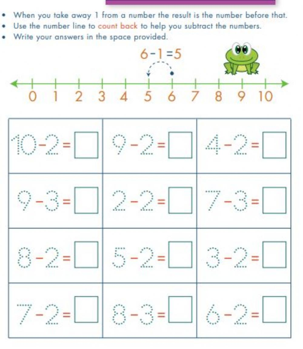 hight resolution of Subtraction using a number line worksheet
