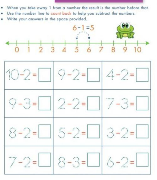 small resolution of Subtraction using a number line worksheet