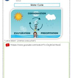 2nd Grade - Water cycle worksheet [ 1291 x 1000 Pixel ]