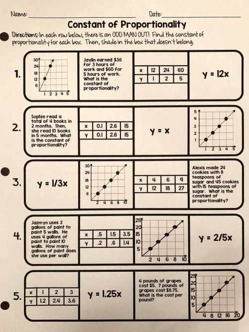 small resolution of Constant of Proportionality - Odd Man Out worksheet
