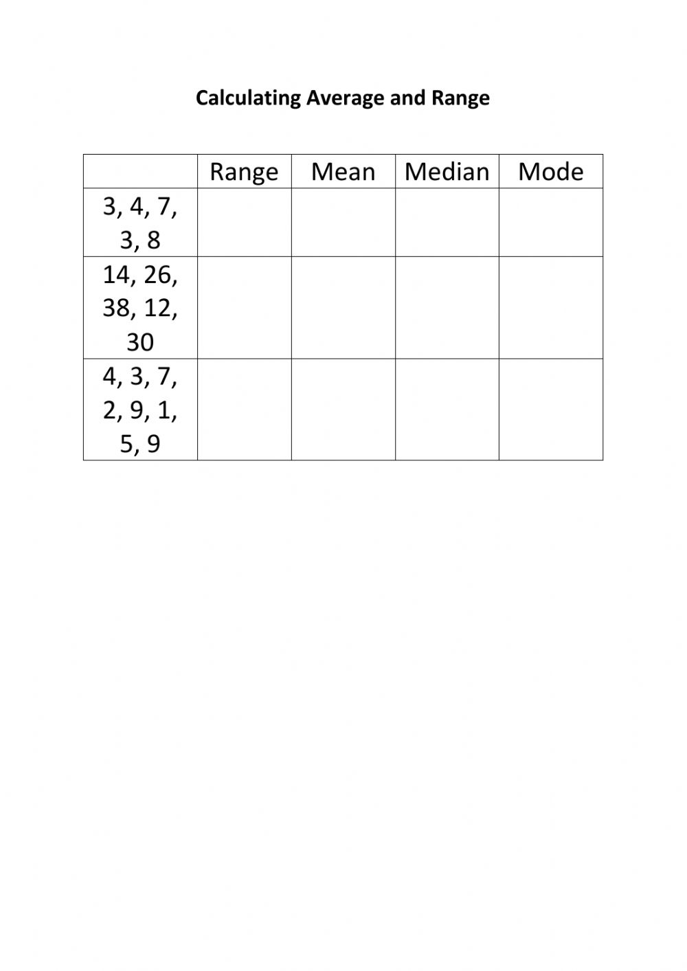 hight resolution of Averages and range worksheet
