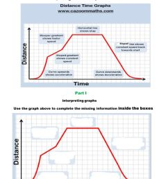 Speed Graphs worksheet [ 1291 x 1000 Pixel ]