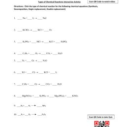 Types of Chemical Reactions Interactive Activity worksheet [ 1291 x 1000 Pixel ]