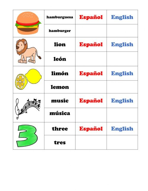 small resolution of Cognates-Cognados worksheet