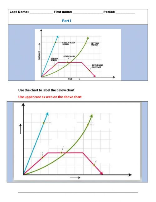 small resolution of Distance vs Time Graphs worksheet