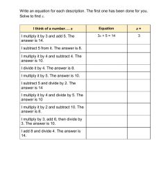 Creating and Solving Equations worksheet [ 1291 x 1000 Pixel ]