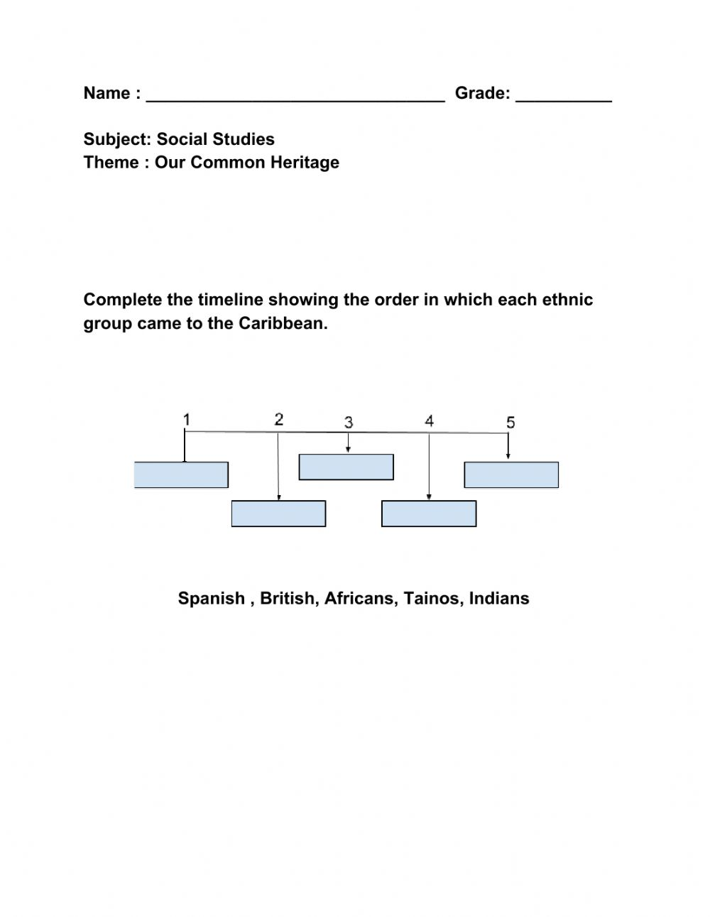 hight resolution of Ethnic Groups Timeline