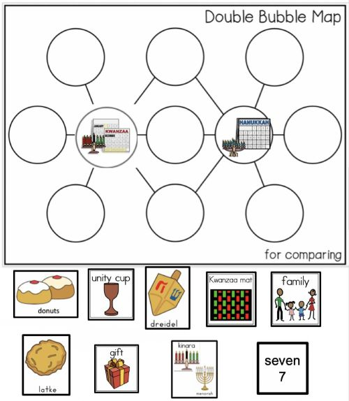 small resolution of Holiday Double Bubble - Compare Hanukkah and Kwanzaa worksheet