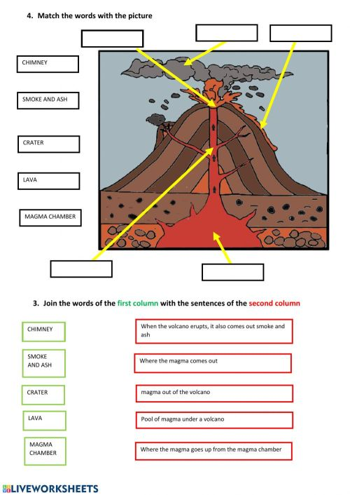 small resolution of Volcanoes and types of rocks worksheet
